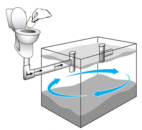 Pristino Pure - Toilet Cleaner
